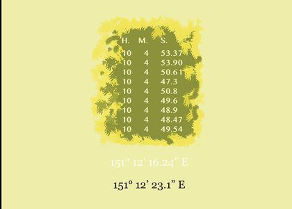 A list of numerical coordinates in white text against a yellow background.