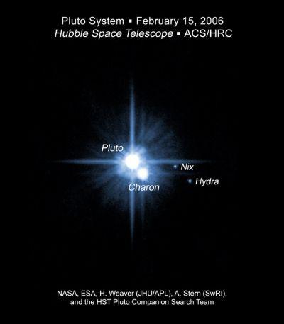 Pluto and its three moons