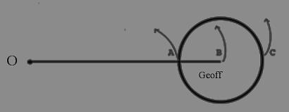 Kepler's Third Law in Action, drawn by Geoff Wyatt