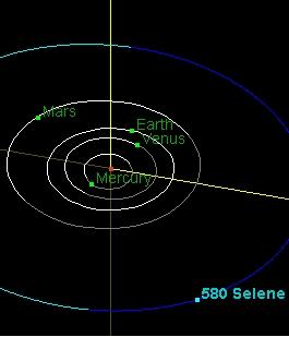 The path of the asteroid 580 Selene. Courtesy JPL/NASA