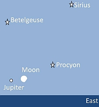 Jupiter and the Moon on the evening of 19 December. Chart Nick Lomb