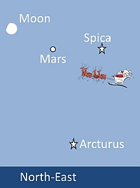 Mars and the Moon plus something else on the morning of 25 December 2013. Chart Nick Lomb