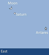 Saturn and the Moon before dawn on the morning of Sunday 29 December 2013. Chart Nick Lomb