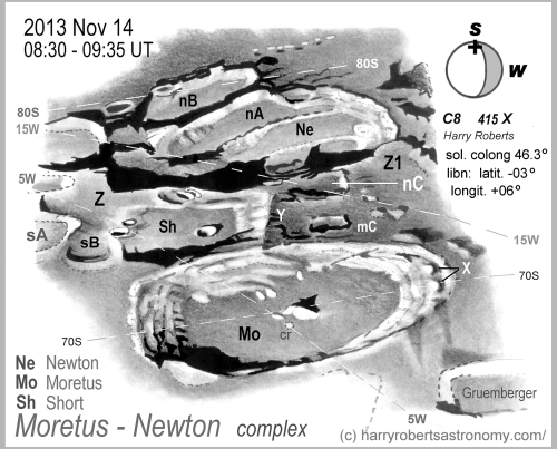 The region around the lunar craters Newton and Moretus. Sketch and copyright Harry Roberts