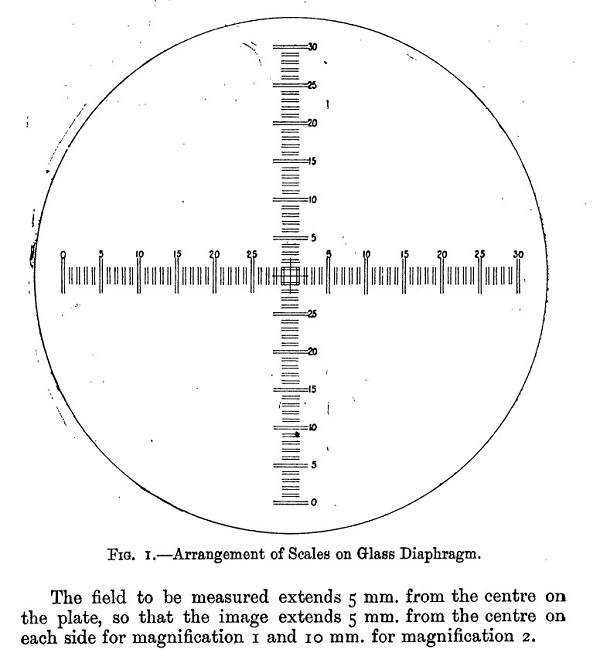 Two lines showing small measurements from a cross shape within a circle