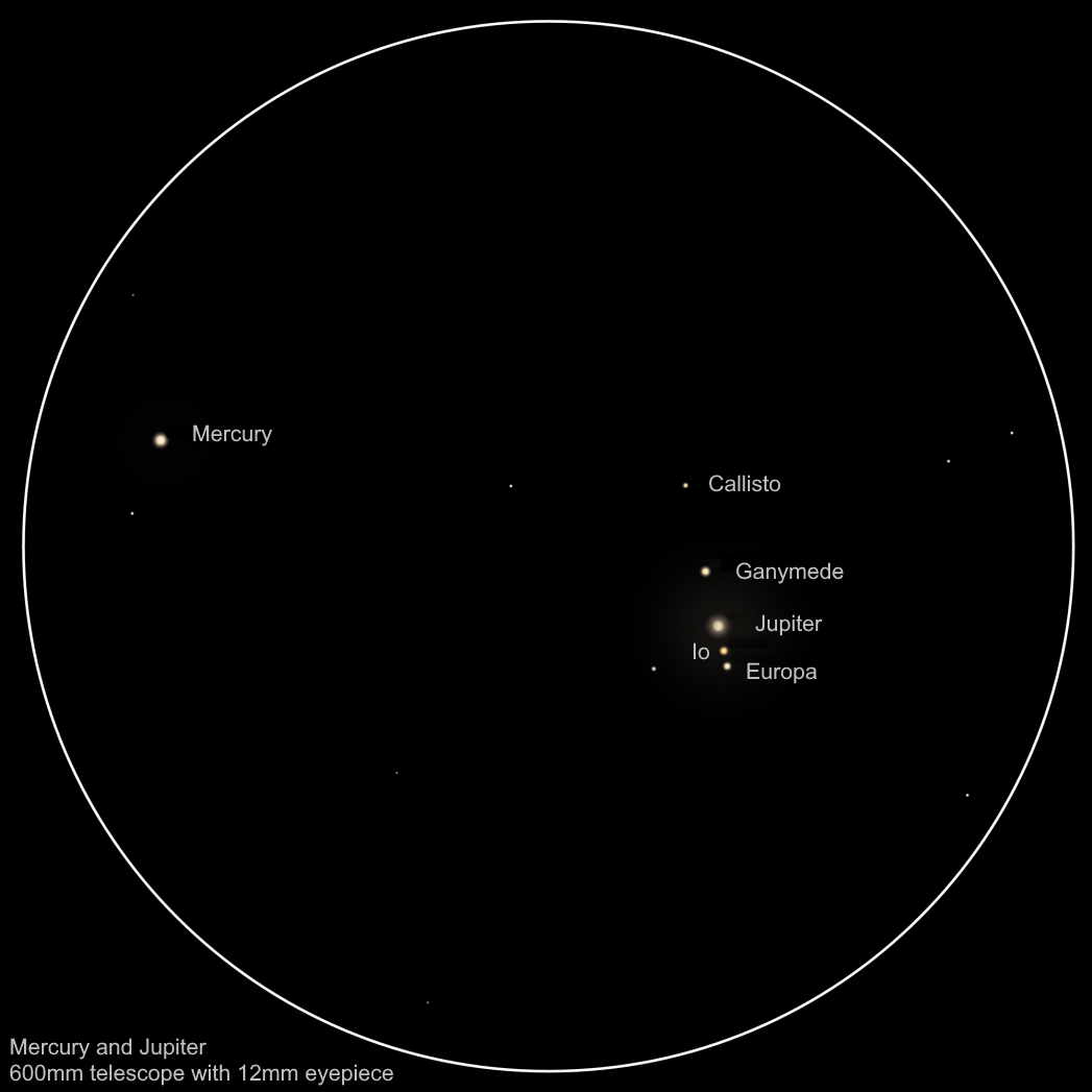 Mercury and Jupiter as they appear through a small telescope (magnification 50x) on 2020 March 05 at 5:30am AEDT. Made with Stellarium.