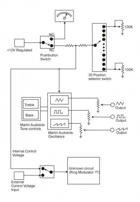 Block Diagram of the VCO/Ring Modulator from Tristram Cary's Adelaide Studio