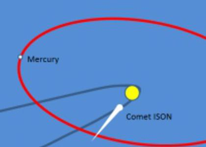 28_Comet ISON approaching the Sun_Nick Lomb